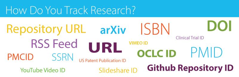 PlumX Research Identifiers