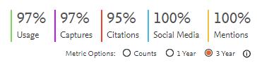 metric percentiles